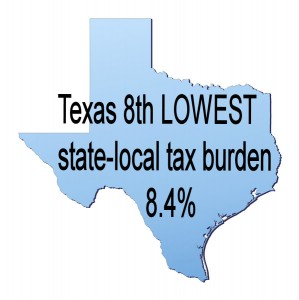 Texas lowest in state taxes