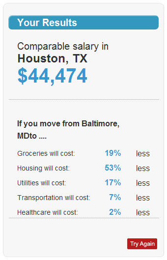 cost-of-living-calculator-for-spring-texas