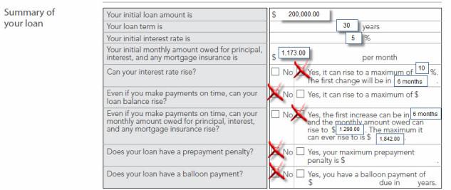 GFE loan summary