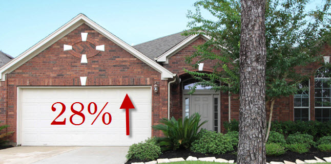 FHA increase cost ofSpring Texas homes