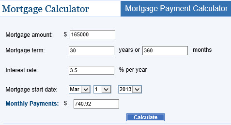 The Of Online Mortgage Calculators