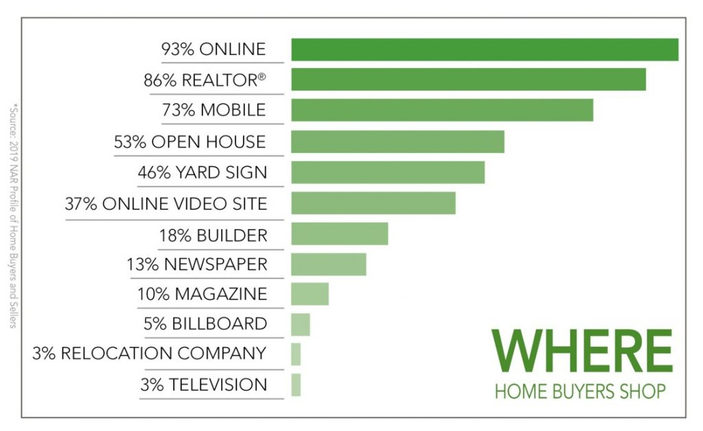 home search spring tx